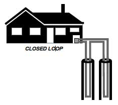 Geothermal for Homes